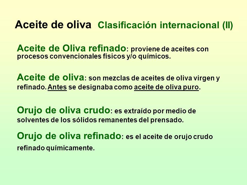 Aceite de oliva Clasificación internacional (II)