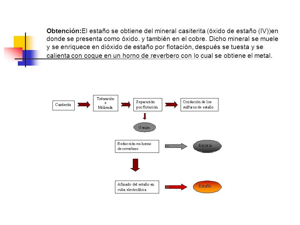 Obtención:El estaño se obtiene del mineral casiterita (óxido de estaño (IV))en donde se presenta como óxido.