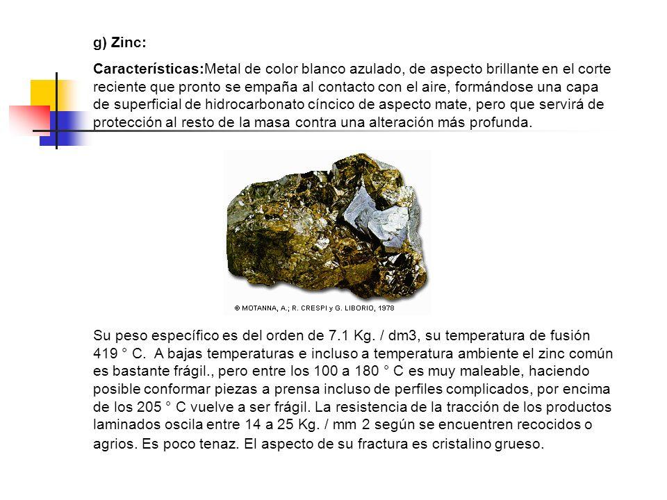 g) Zinc: