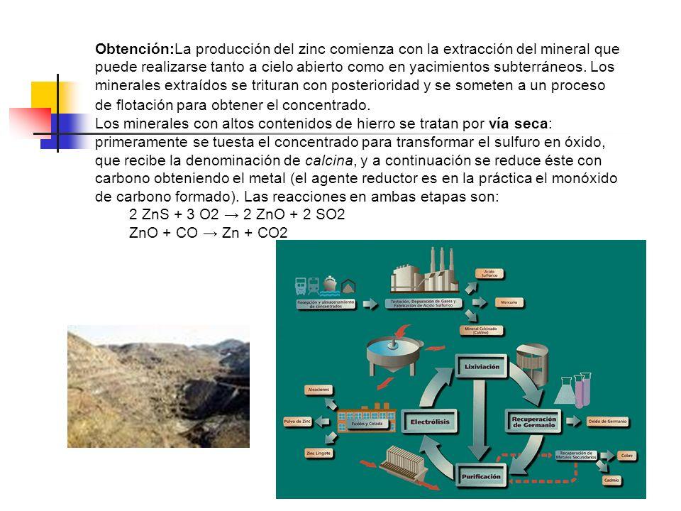 Obtención:La producción del zinc comienza con la extracción del mineral que puede realizarse tanto a cielo abierto como en yacimientos subterráneos. Los minerales extraídos se trituran con posterioridad y se someten a un proceso de flotación para obtener el concentrado.