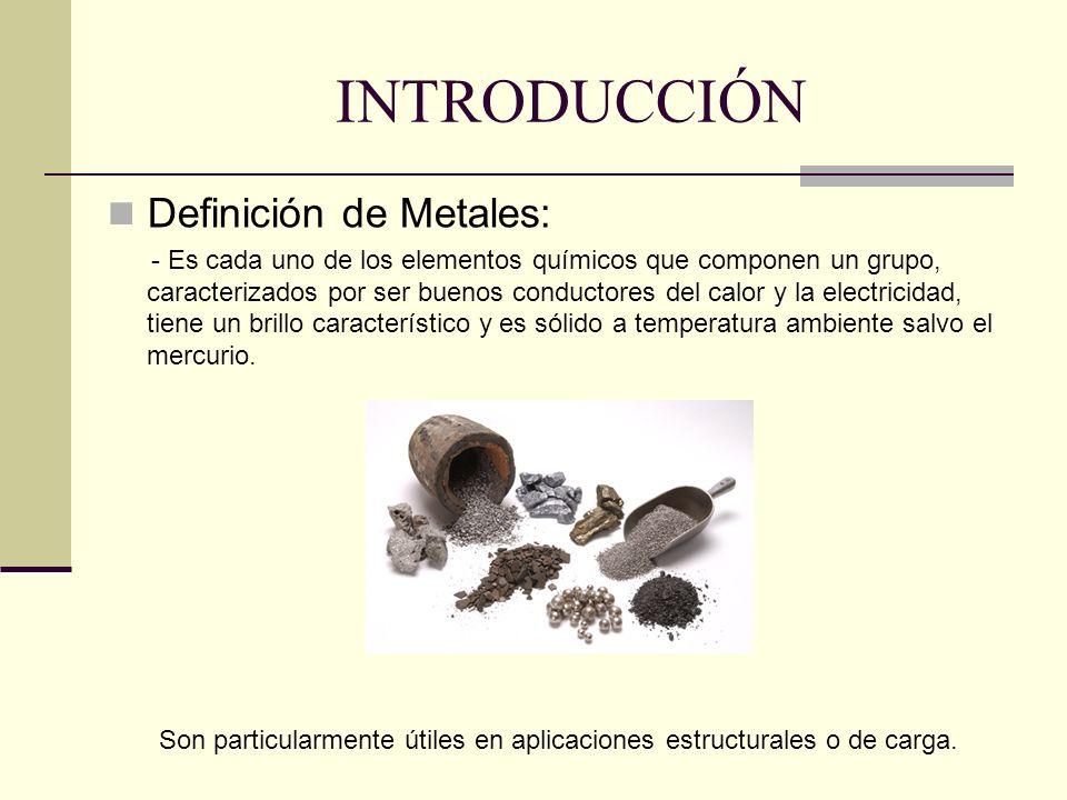 INTRODUCCIÓN Definición de Metales: