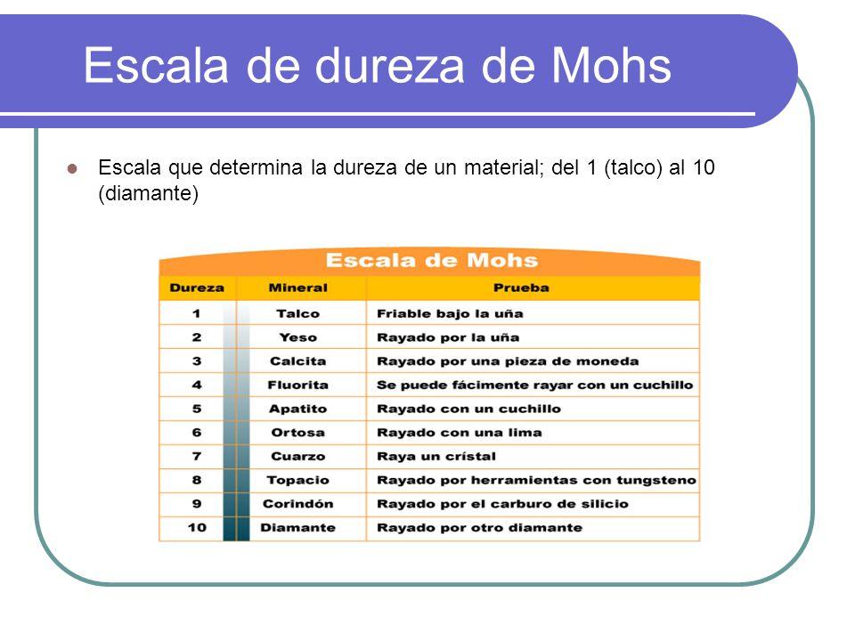 Escala de dureza de Mohs
