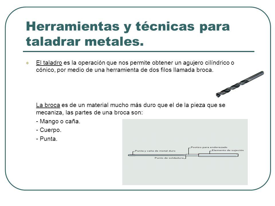Herramientas y técnicas para taladrar metales.