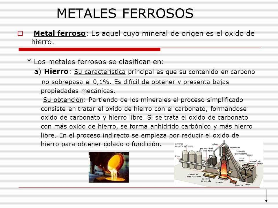 6 metales ferrosos - Tabla Periodica Metales No Ferrosos
