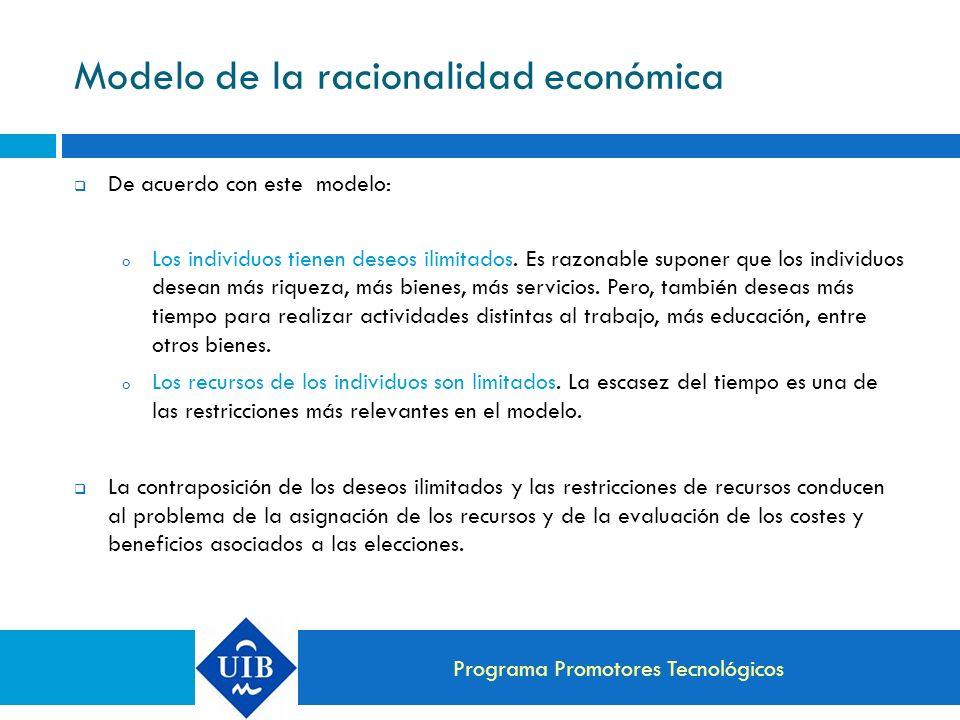 Modelo de la racionalidad económica