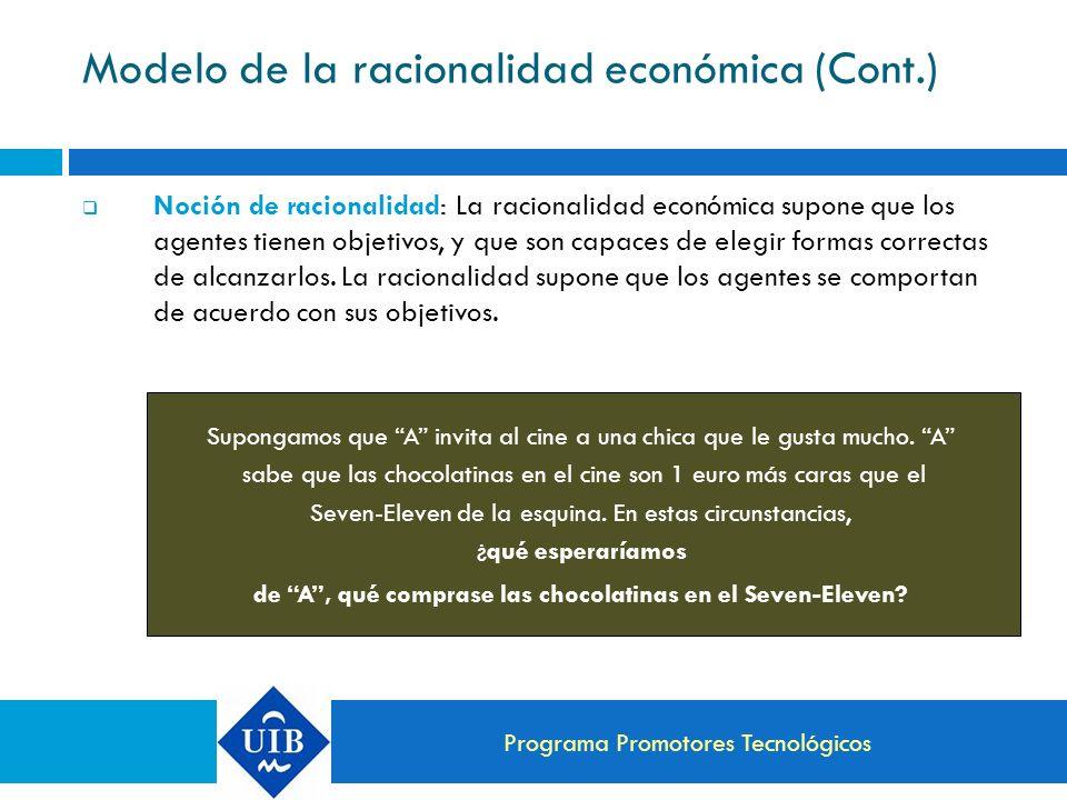 Modelo de la racionalidad económica (Cont.)