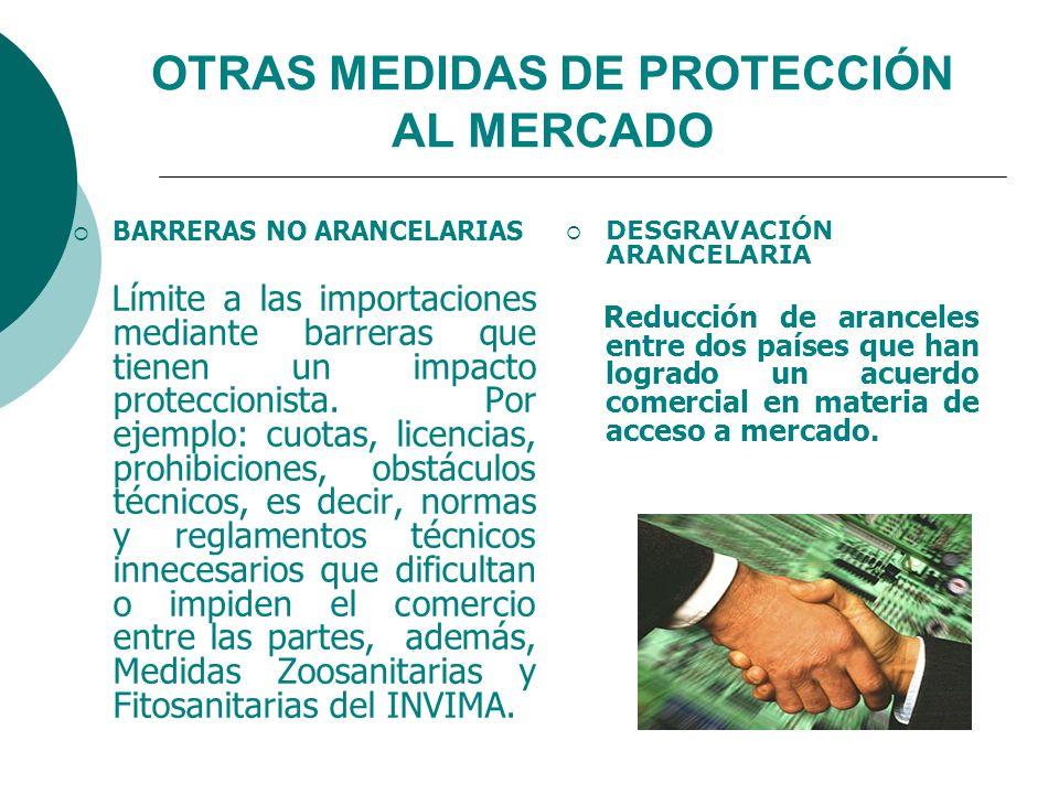 OTRAS MEDIDAS DE PROTECCIÓN AL MERCADO
