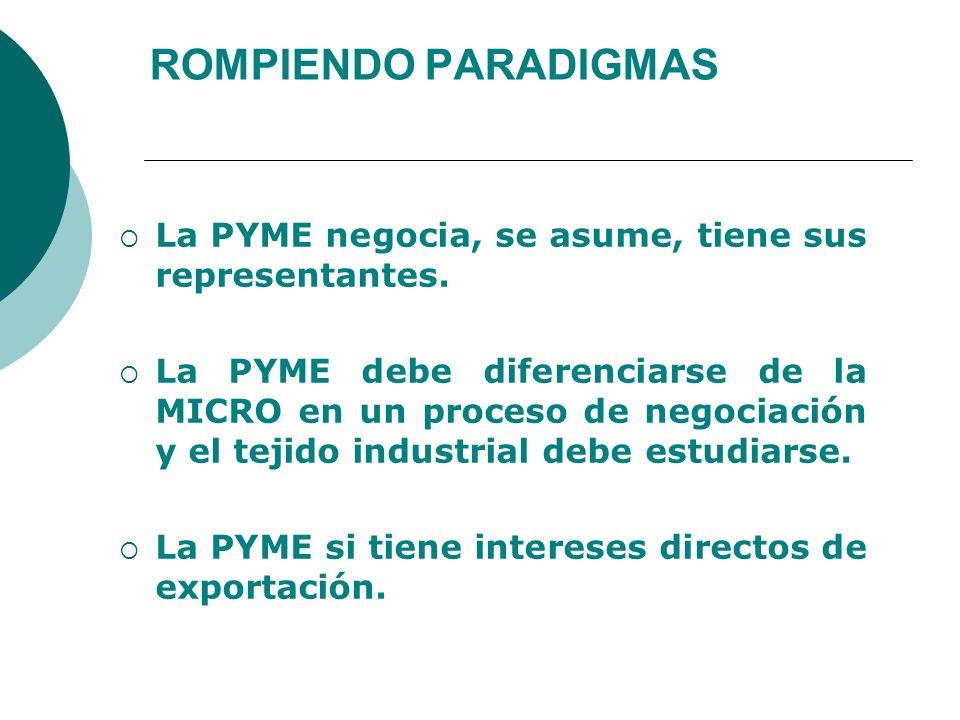 ROMPIENDO PARADIGMAS La PYME negocia, se asume, tiene sus representantes.