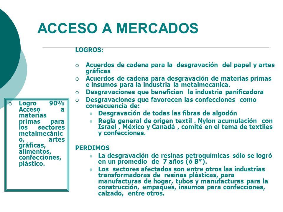 ACCESO A MERCADOS LOGROS:
