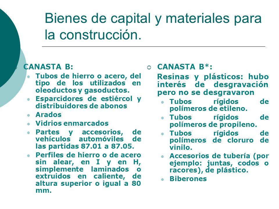 Bienes de capital y materiales para la construcción.