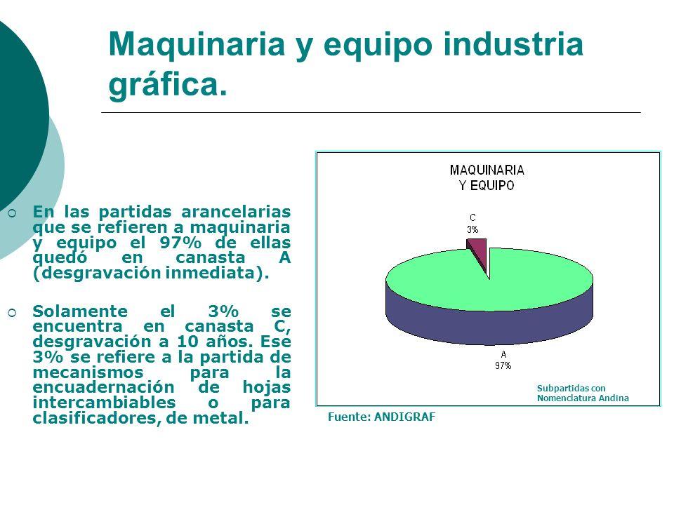 Maquinaria y equipo industria gráfica.