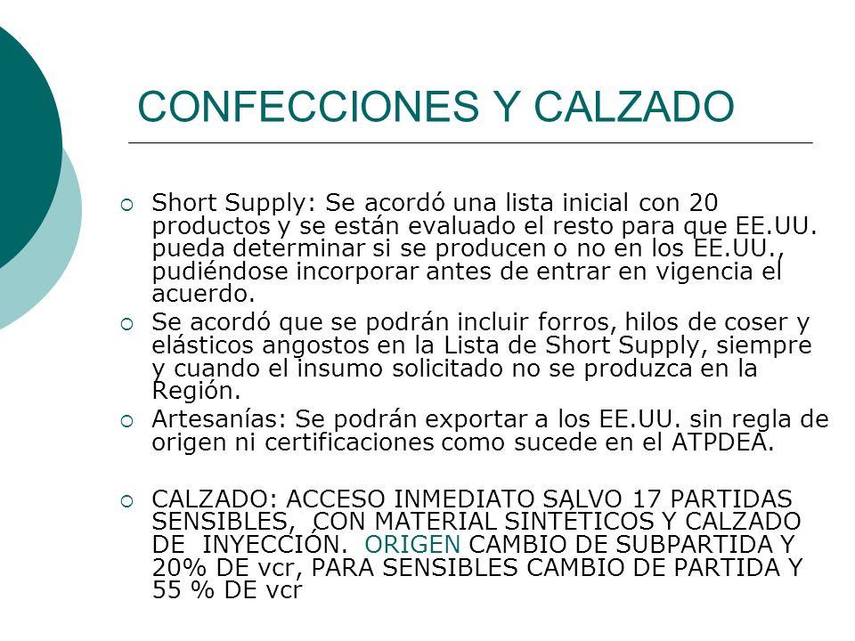 CONFECCIONES Y CALZADO