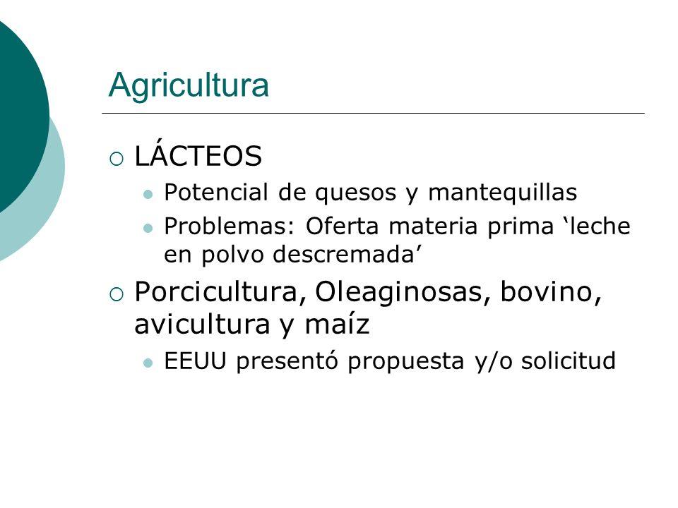 Agricultura LÁCTEOS. Potencial de quesos y mantequillas. Problemas: Oferta materia prima 'leche en polvo descremada'