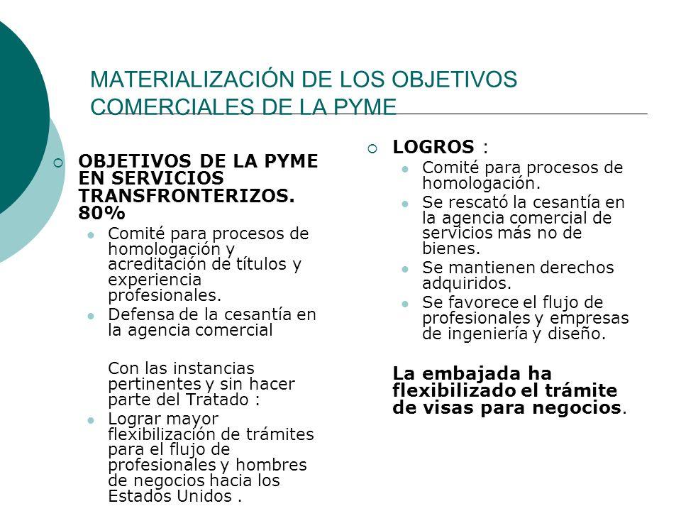 MATERIALIZACIÓN DE LOS OBJETIVOS COMERCIALES DE LA PYME