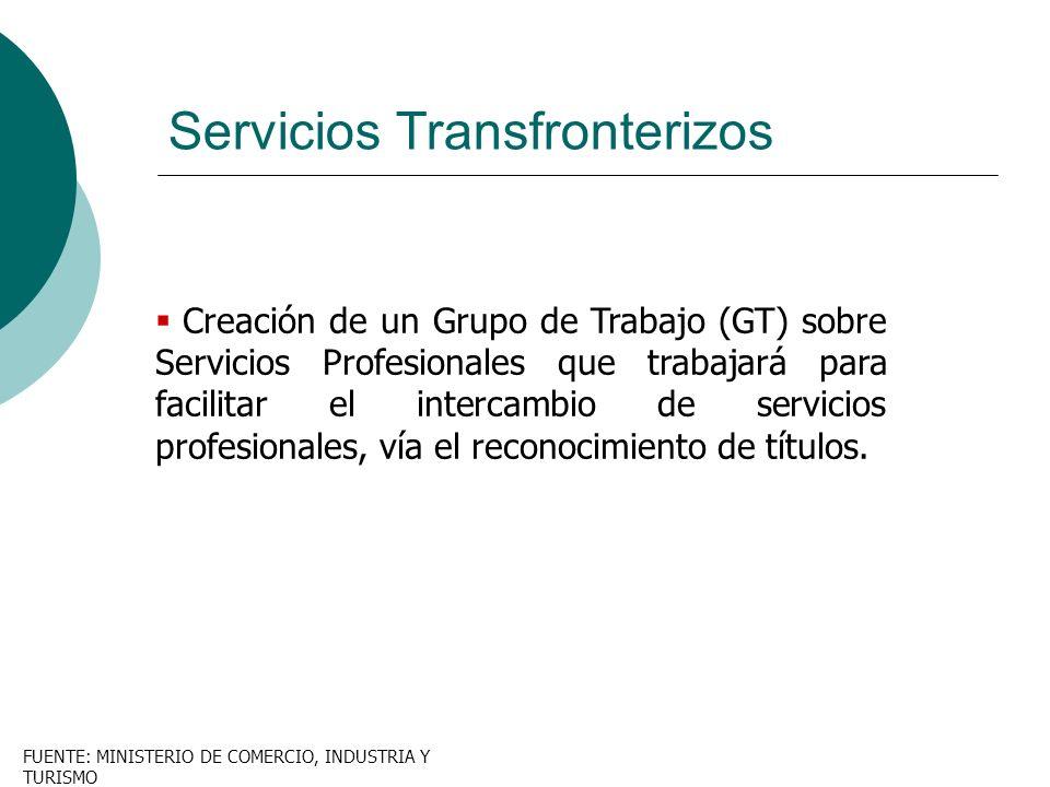 Servicios Transfronterizos