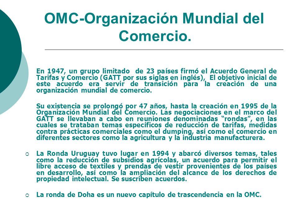 OMC-Organización Mundial del Comercio.
