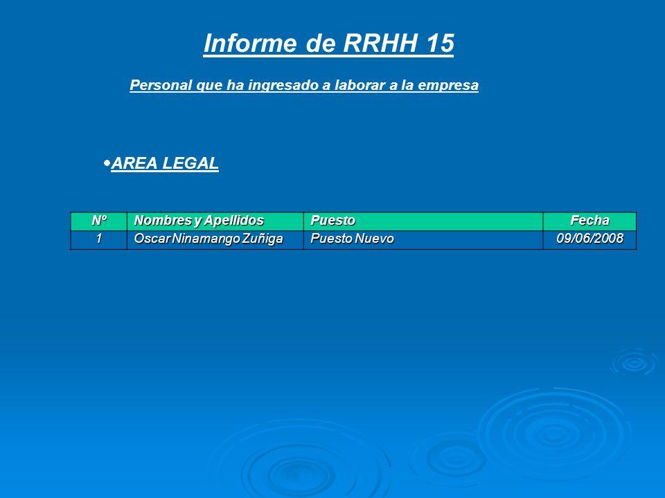 Informe de RRHH 15 AREA LEGAL