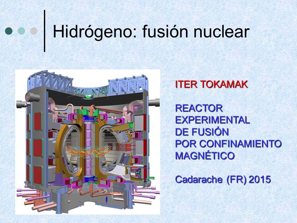 Hidrógeno: fusión nuclear