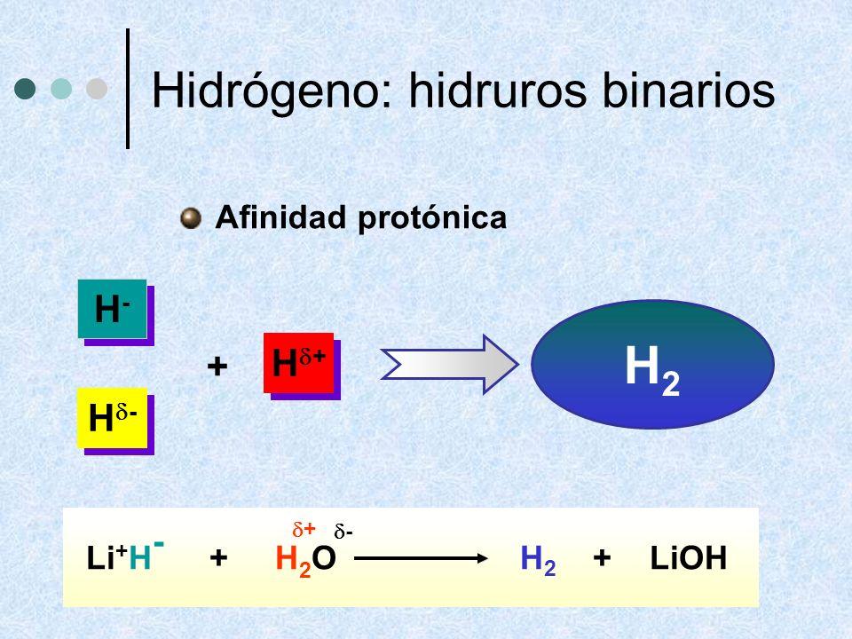 H2 Hidrógeno: hidruros binarios H- Hd+ + Hd- Afinidad protónica d+ d-