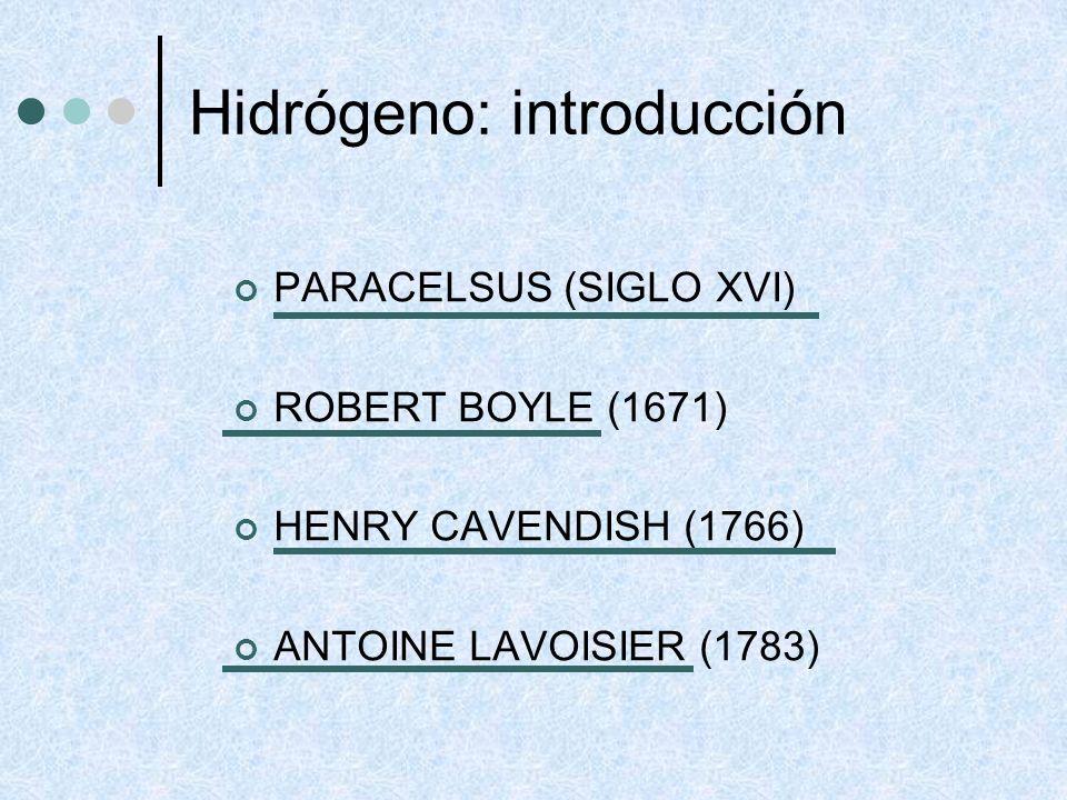 Hidrógeno: introducción