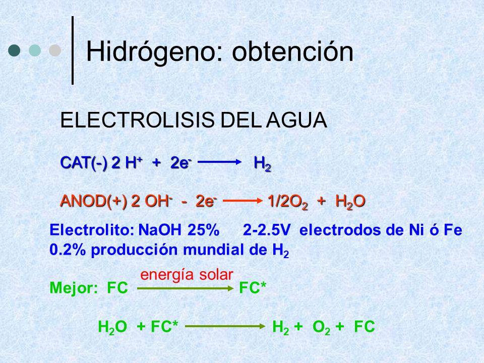 Hidrógeno: obtención ELECTROLISIS DEL AGUA CAT(-) 2 H+ + 2e- H2