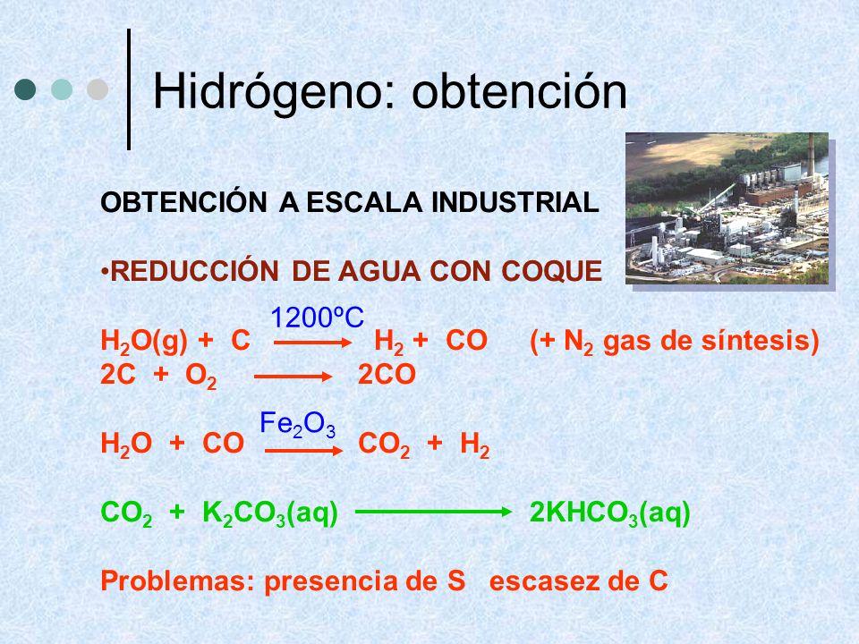 Hidrógeno: obtención OBTENCIÓN A ESCALA INDUSTRIAL