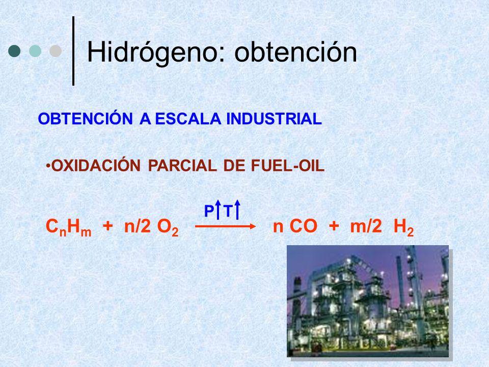 Hidrógeno: obtención CnHm + n/2 O2 n CO + m/2 H2