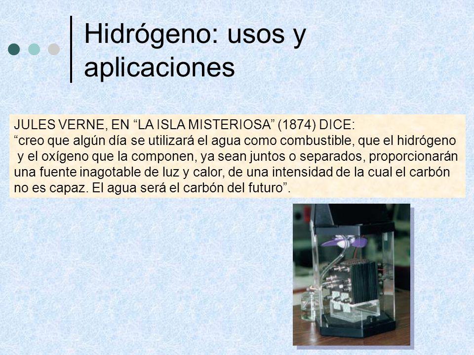 Hidrógeno: usos y aplicaciones