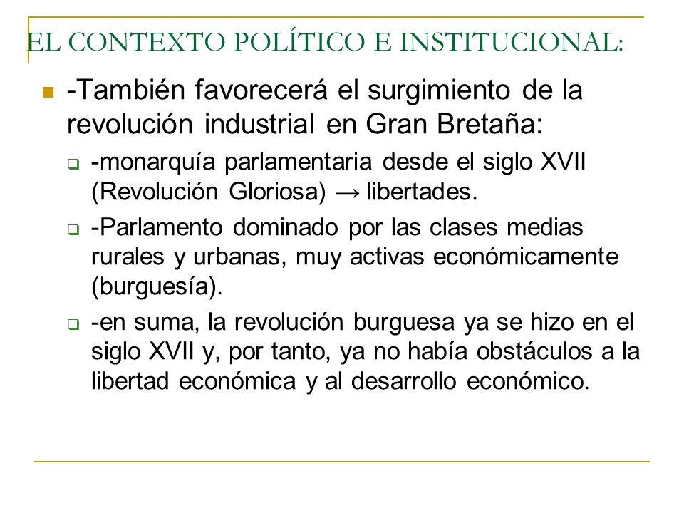 EL CONTEXTO POLÍTICO E INSTITUCIONAL: