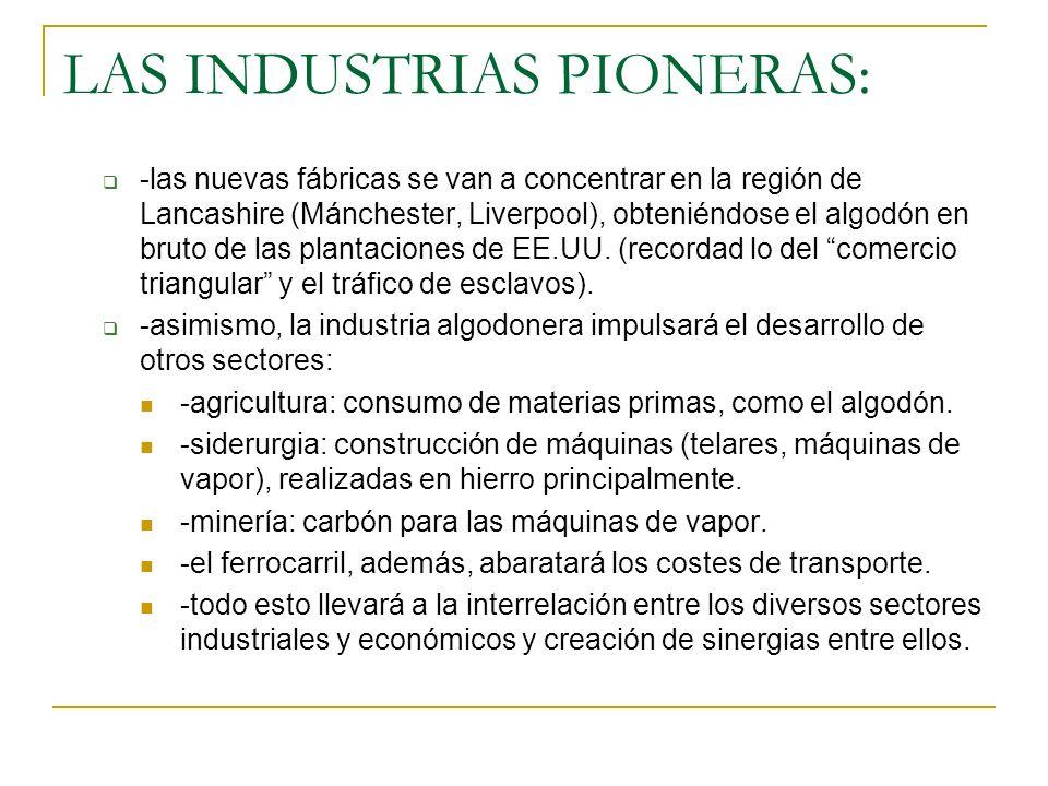 LAS INDUSTRIAS PIONERAS: