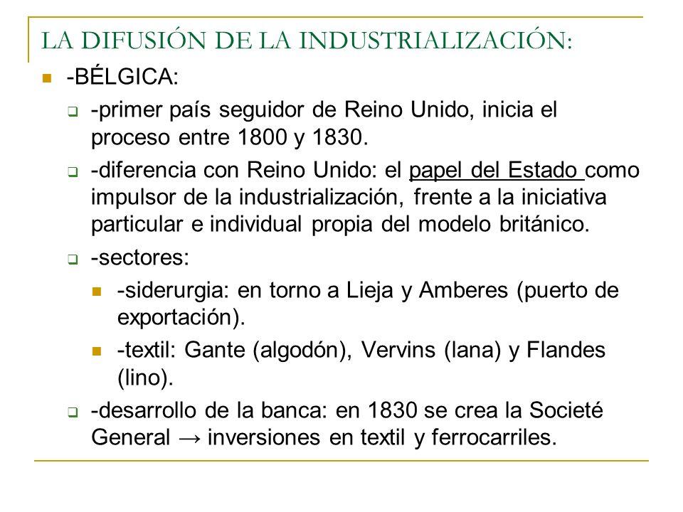 LA DIFUSIÓN DE LA INDUSTRIALIZACIÓN: