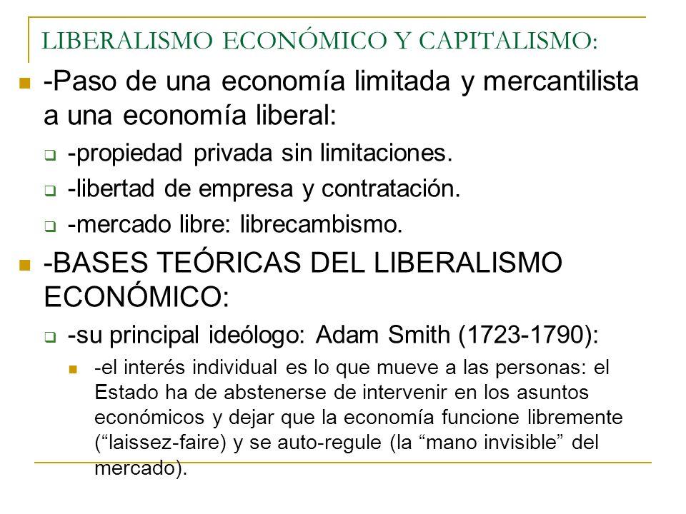 LIBERALISMO ECONÓMICO Y CAPITALISMO: