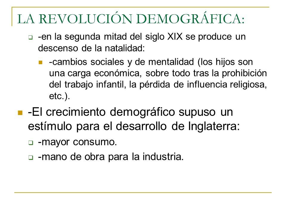 LA REVOLUCIÓN DEMOGRÁFICA: