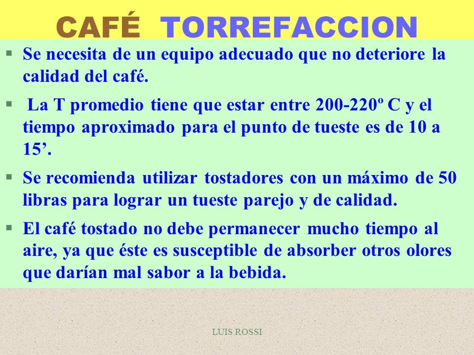 CAFÉ TORREFACCION Se necesita de un equipo adecuado que no deteriore la calidad del café.