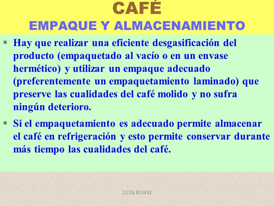 CAFÉ EMPAQUE Y ALMACENAMIENTO