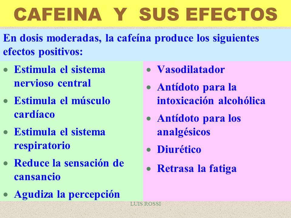 CAFEINA Y SUS EFECTOS En dosis moderadas, la cafeína produce los siguientes efectos positivos: Estimula el sistema nervioso central.