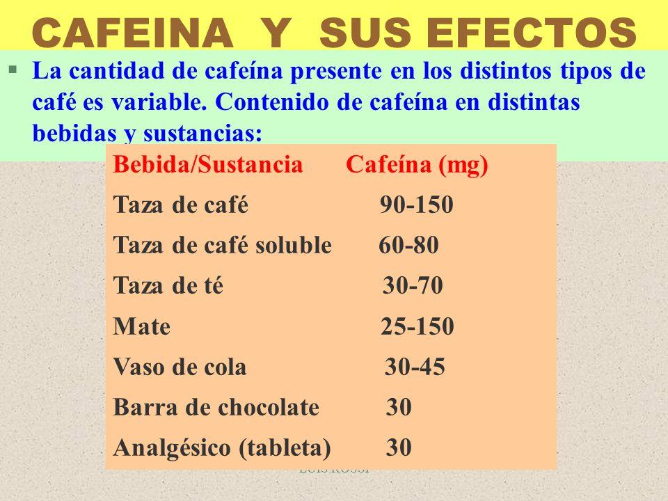 CAFEINA Y SUS EFECTOS
