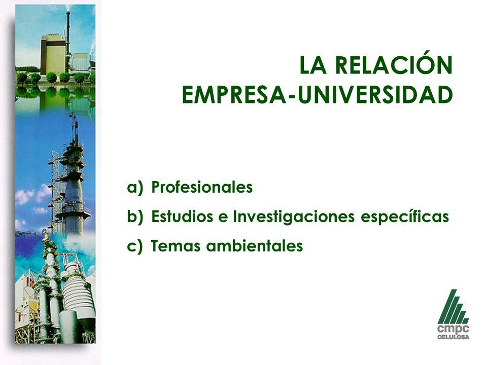 LA RELACIÓN EMPRESA-UNIVERSIDAD Profesionales