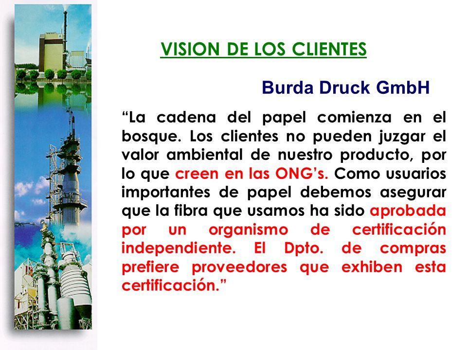VISION DE LOS CLIENTES Burda Druck GmbH