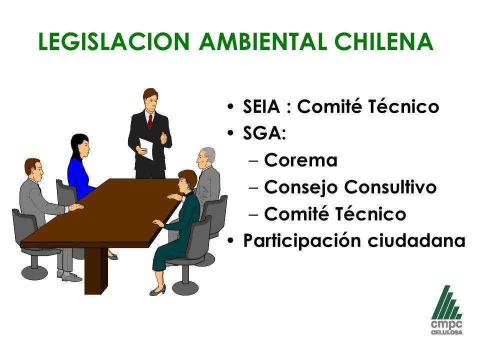 LEGISLACION AMBIENTAL CHILENA