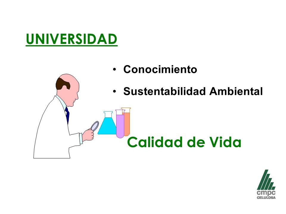 UNIVERSIDAD Conocimiento Sustentabilidad Ambiental Calidad de Vida