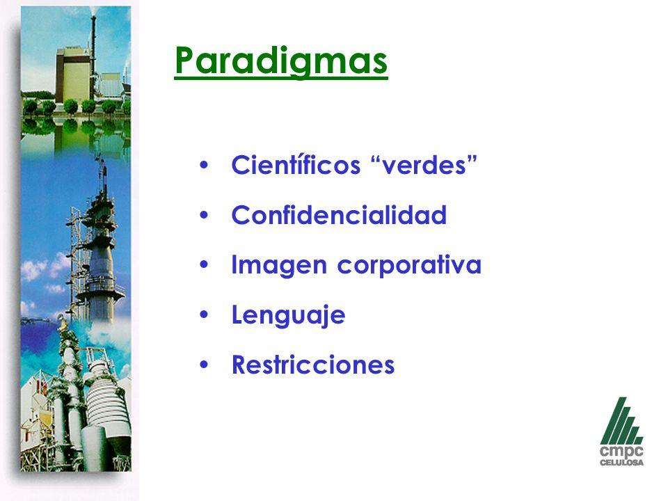 Paradigmas Científicos verdes Confidencialidad Imagen corporativa
