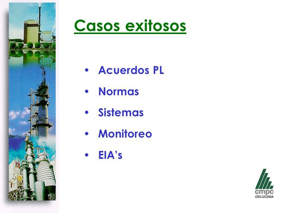 Casos exitosos Acuerdos PL Normas Sistemas Monitoreo EIA's