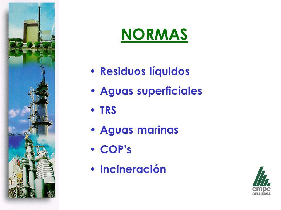 NORMAS Residuos líquidos Aguas superficiales TRS Aguas marinas COP's