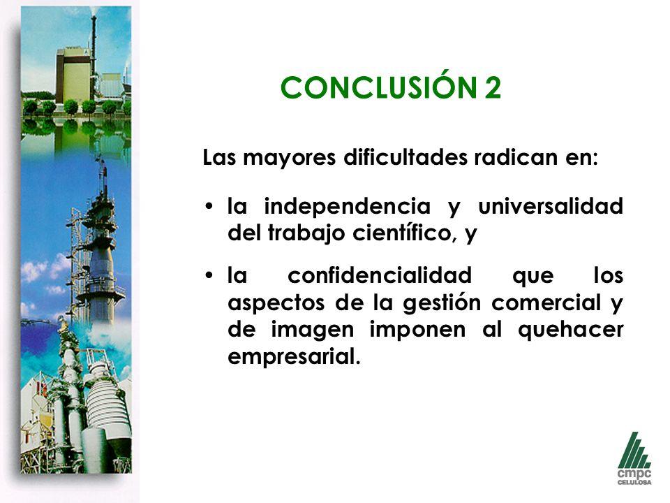 CONCLUSIÓN 2 Las mayores dificultades radican en: