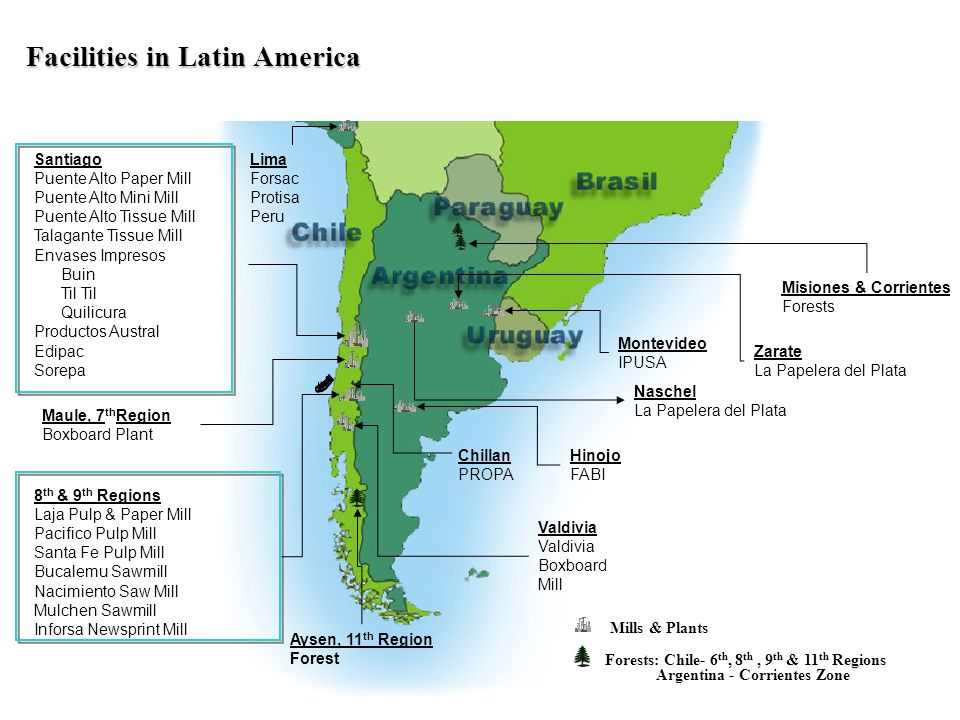 Facilities in Latin America