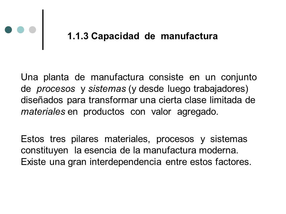 1.1.3 Capacidad de manufactura Una planta de manufactura consiste en un conjunto de procesos y sistemas (y desde luego trabajadores) diseñados para transformar una cierta clase limitada de materiales en productos con valor agregado.