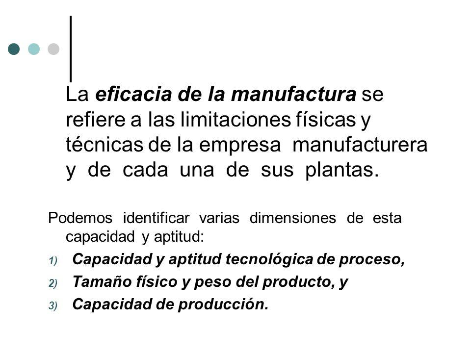 La eficacia de la manufactura se refiere a las limitaciones físicas y técnicas de la empresa manufacturera y de cada una de sus plantas.