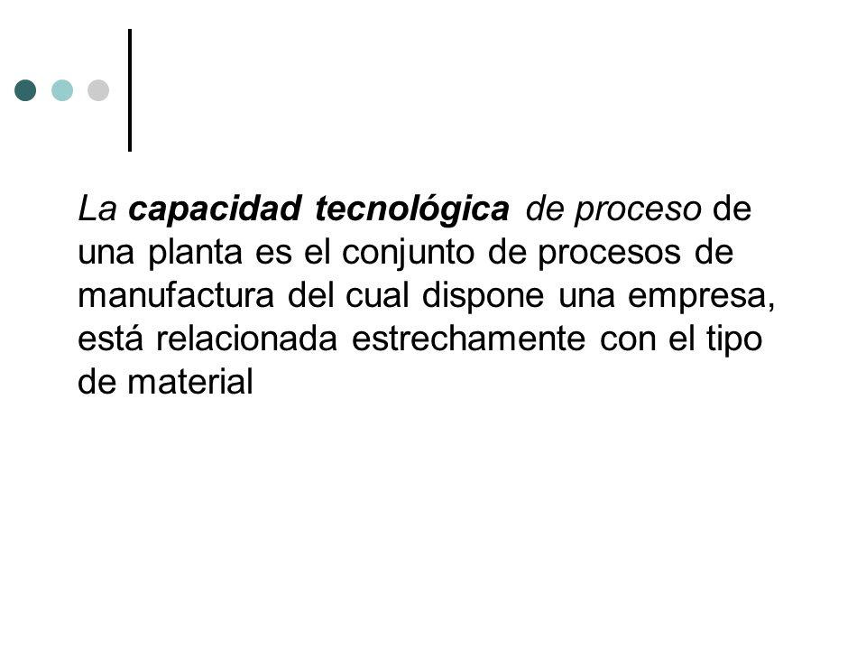 La capacidad tecnológica de proceso de una planta es el conjunto de procesos de manufactura del cual dispone una empresa, está relacionada estrechamente con el tipo de material