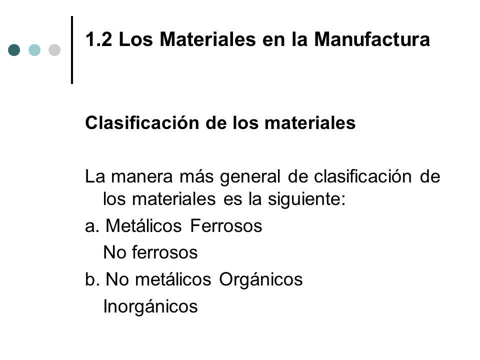 1.2 Los Materiales en la Manufactura
